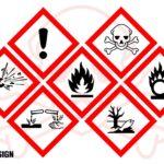 Signes de danger SIMDUT 2015